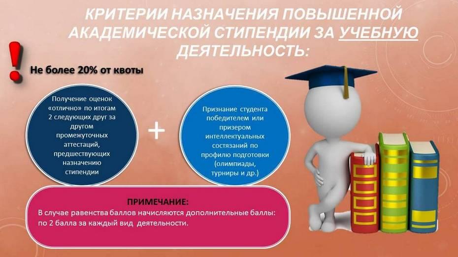 Как получить повышенную стипендию
