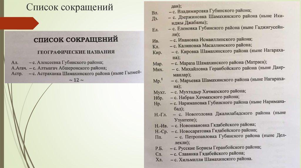 Список сокращений по ГОСТУ