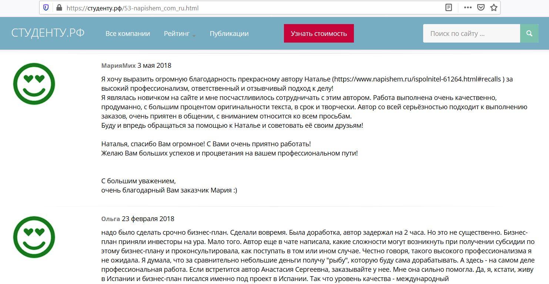Отзывы заказчиков о сайте Напишем.ру