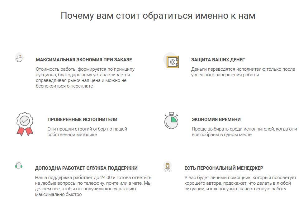 Плюсы и минусы сайта Напишем.ру