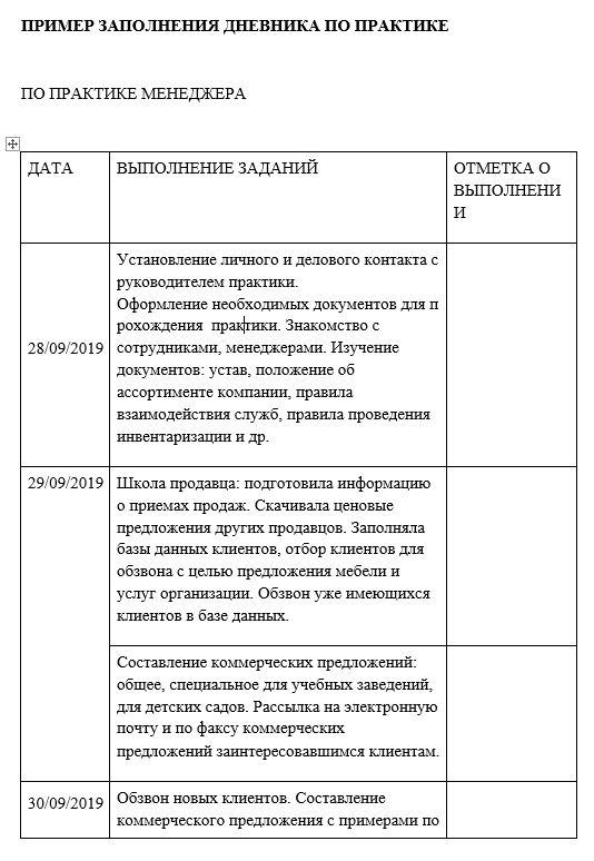 дневник отчета по преддипломной практике