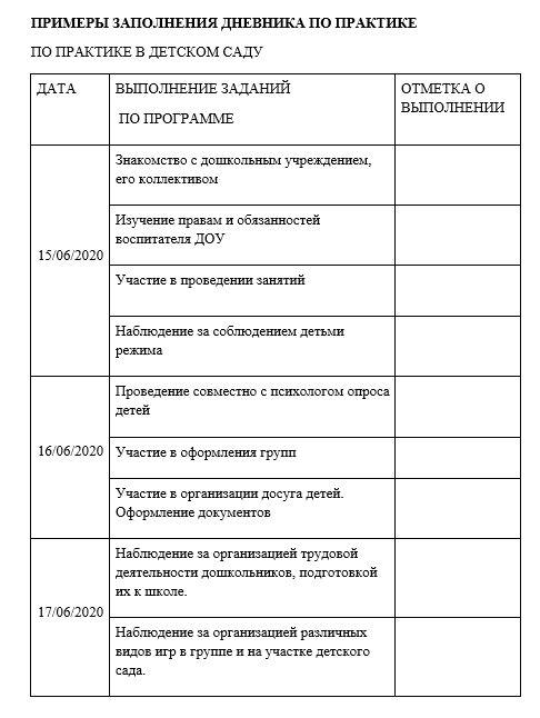дневник отчета по производственной практике