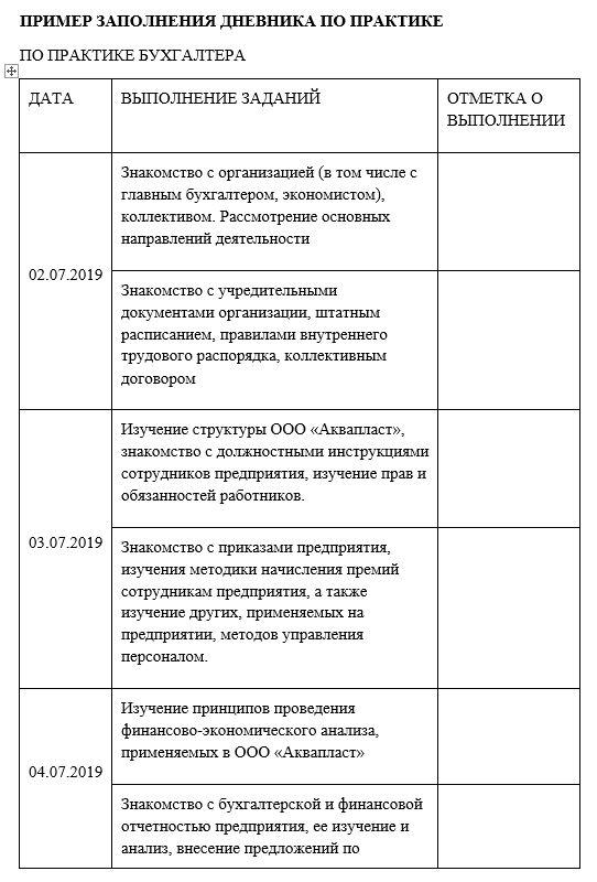 дневник отчета по учебной практике