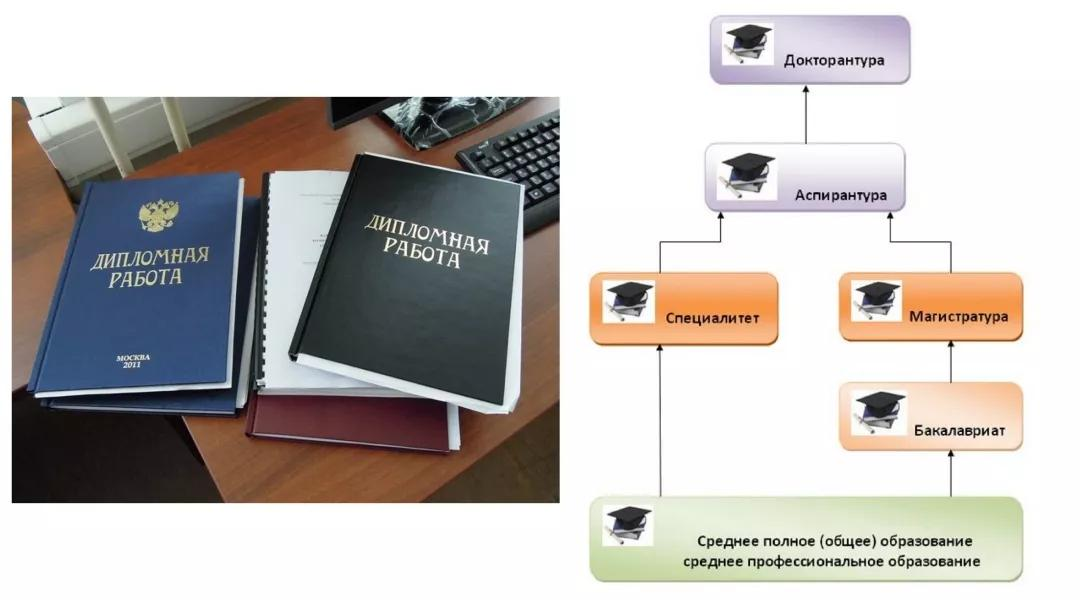Отличие докторантуры от аспирантуры